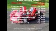 Ultima GTR ---- 0 - 100 km/h ---2.6 Sec.