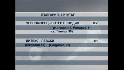 """""""Черноморец"""" – """"Ботев"""" (Пд) 0:2, """"Литекс"""" – """"Левски"""" 1:1"""
