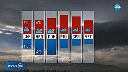 Прогноза за времето (25.01.2019 - сутрешна)
