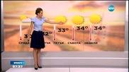 Прогноза за времето (15.07.2015 - сутрешна)