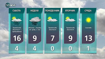 Прогноза за времето на NOVA NEWS (25.02.2021 - 21:00)