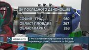 3 440 са новорегистрираните случаи на коронавирус у нас, починали са 86 души