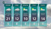 Прогноза за времето на NOVA NEWS (12.04.2021 - 14:00)