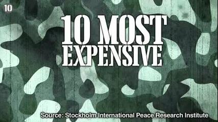 10-те Най-скъпи въоръжени сили в света
