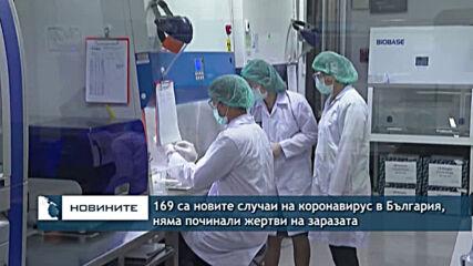 169 са новите случаи на коронавирус в България, няма починали жертви на заразата