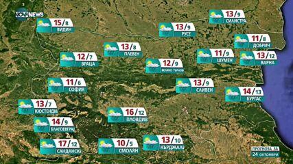 Прогноза за времето на NOVA NEWS (24.10.2021 – 13:00)