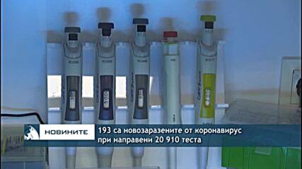 193 са новозаразените от коронавирус при направени 20 910 теста