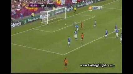Евро 2012 : Испания 1 - 1 Италия ( Всички Голове ) 10.06.2012