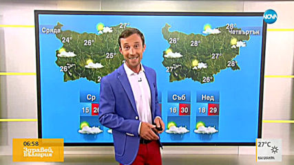 Прогноза за времето (16.07.2019 - сутрешна)