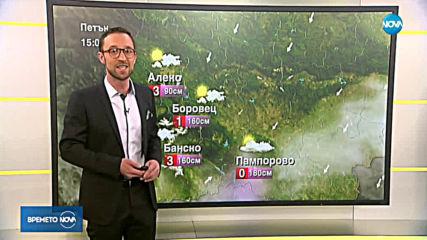 Прогноза за времето (08.02.2019 - сутрешна)