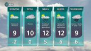 Прогноза за времето на NOVA NEWS (19.01.2021 - 22:00)
