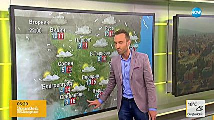 Прогноза за времето (19.11.2019 - сутрешна)