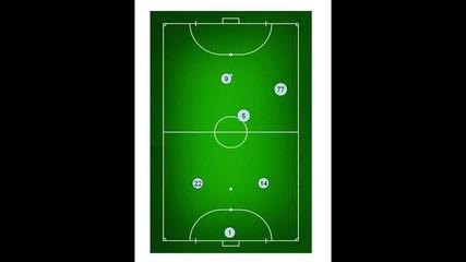 Тактика на атакуване отдясно - минифутбол