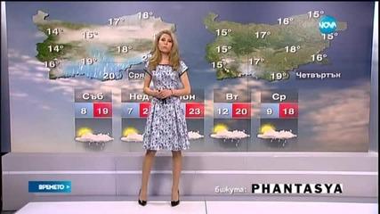 Прогноза за времето (24.04.2015 - централна)