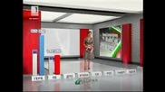 Сравнителни резултати на представянето на партиите на евровота и парламентарните избори 2009