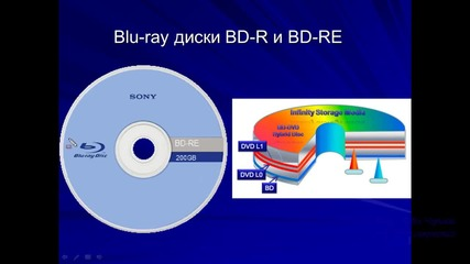 4.5. Компакт-диски, Dvd, Blu-ray