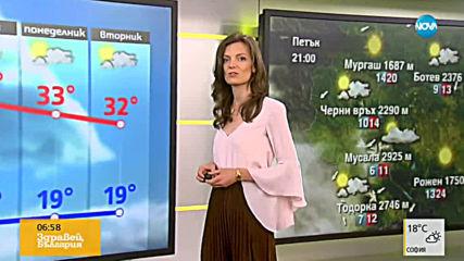 Прогноза за времето (23.08.2019 - сутрешна)