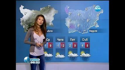 Времето по Нова с Никол 21.01.14 - Но нещо се обърква... :)