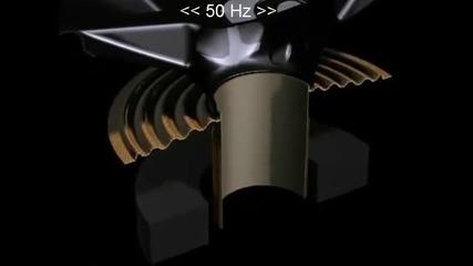 50 Hz - Най-добрата честота за разработване на говорители...