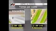 F1 Vs Bike
