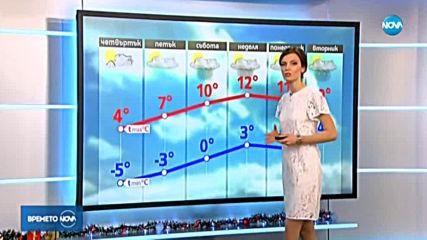 Прогноза за времето (05.12.2019 - обедна емисия)