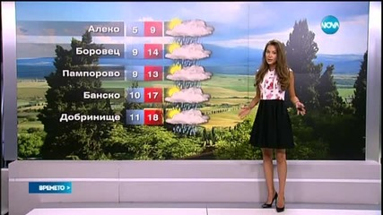 Прогноза за времето (20.06.2015 - централна)