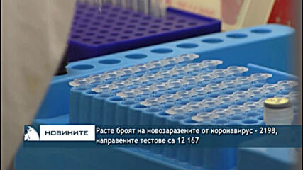 Ръст на новозаразените от коронавирус и като брой и като процент - 2198 при направени 12 167 теста