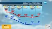 Прогноза за времето (08.10.2016 - сутрешна)