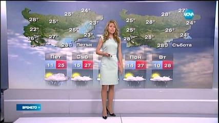 Прогноза за времето (05.06.2015 - обедна)