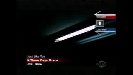Three Days Grace - On My Own