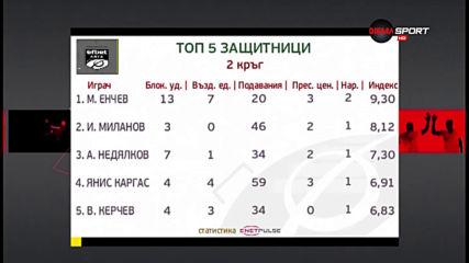 Мирослав Енчев се превърна в най-добрия защитник във втория кръг в efbet Лига