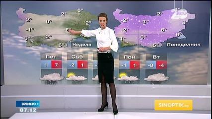 Прогноза за времето (26.12.2014 - сутрешна)