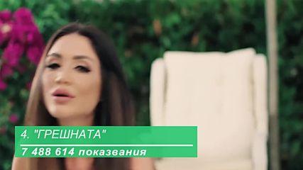 Топ 10 Най-гледани видеоклипове на Яница