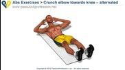 Упражнение за корем (преси за страничните коремни мускули)