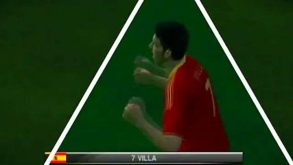 Shakira - Waka Waka and Spain Champions World Cup 2010 - South Africa