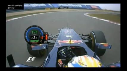 Vettel's qualifying pole lap in China 2011