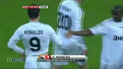 Кристияно Роналдо вкарва красив гол срещу Виляреял