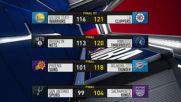 Най-важните моменти от мачовете в НБА през тази нощ