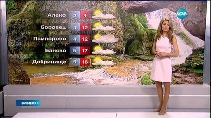 Прогноза за времето (30.04.2015 - централна)