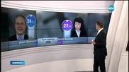 Изборни резултати в страната