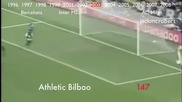 Ronaldo Fenomeno 219 Goals in Spain/italy in 14 Minutes