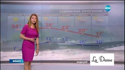 Прогноза за времето (04.04.2016 - централна)
