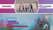 Astro - Crazy Sexy Cool Line Distribution Color Coded -