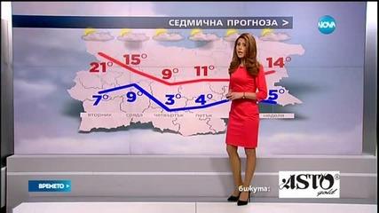 Прогноза за времето (22.02.2016 - централна)