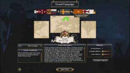 Empire Total War Countries