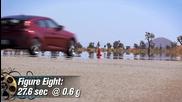 2012 Hyundai Veloster - First test - motortrend