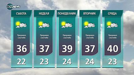 Прогноза за времето на NOVA NEWS (29.07.2021 – 18:00)