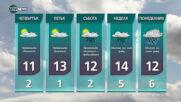 Прогноза за времето на NOVA NEWS (13.04.2021 - 18:00)