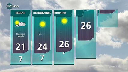 Прогноза за времето на NOVA NEWS (08.05.2021 - 13:00)