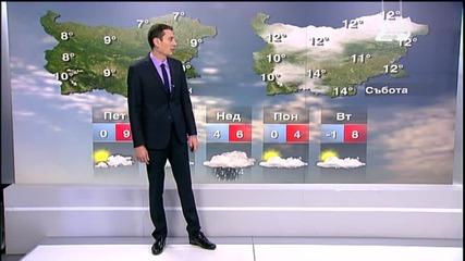 Прогноза за времето (19.12.2014 - сутрешна)